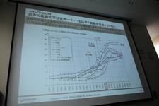 日本の高齢化率は世界一! もはや「高齢化社会じゃない!