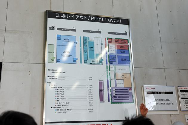 オーテックジャパン 本社工場レイアウト