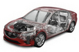 新型「マツダ アテンザ(Mazda6)」2013年モデル 「SKYACTIV-ボディ」骨格のスケルトン図