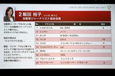【2012-2013日本カー・オブ・ザ・イヤー】選考委員 飯田裕子さんの配点