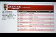 【2012-2013日本カー・オブ・ザ・イヤー】選考委員 国沢光宏さんの配点