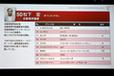 【2012-2013日本カー・オブ・ザ・イヤー】選考委員 松下宏さんの配点