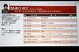 【2012-2013日本カー・オブ・ザ・イヤー】選考委員 森口将之さんの配点