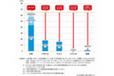 日本のクルマの税金は高いと言われていますが、海外ではどうなの?【教えて!MJブロンディ】