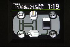 トータル燃費