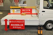 スズキ 新型軽トラック「キャリイ」