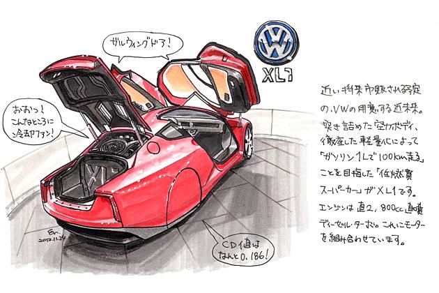 """【イラストレーター遠藤イヅルの""""マルエン""""レポート Vol.6「東京モーターショー」】「フォルクスワーゲンが用意する近未来」フォルクスワーゲン XL1"""