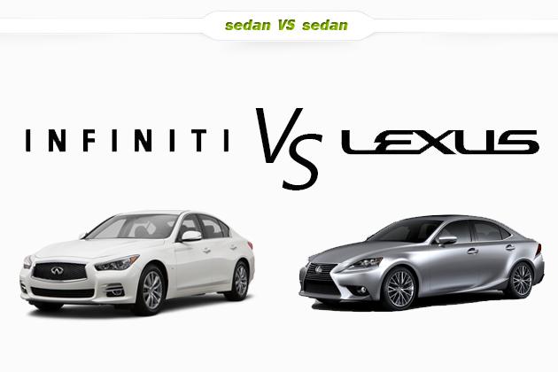 【比較】日産 新型スカイラインハイブリッド vs レクサス ISハイブリッド どっちが買い!?徹底比較