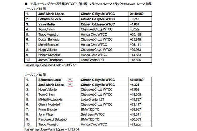 世界ツーリングカー選手権(WTCC) 第1戦 マラケシュ・レーストラック(モロッコ) レース結果