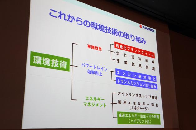 「スズキ 四輪技術説明会」[2014/04/16]