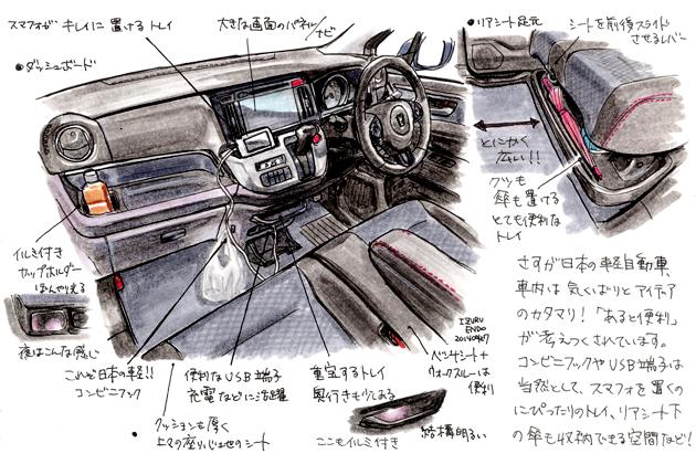ホンダ N-WGN カスタム イラスト試乗レポート/遠藤イヅル 3