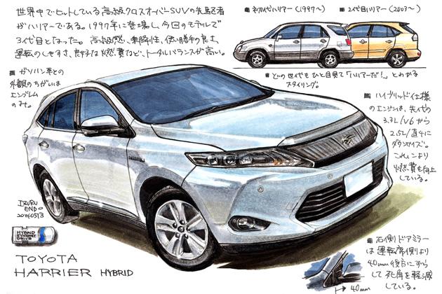 トヨタ ハリアー・ハリアーハイブリッド イラスト試乗レポート/遠藤イヅル