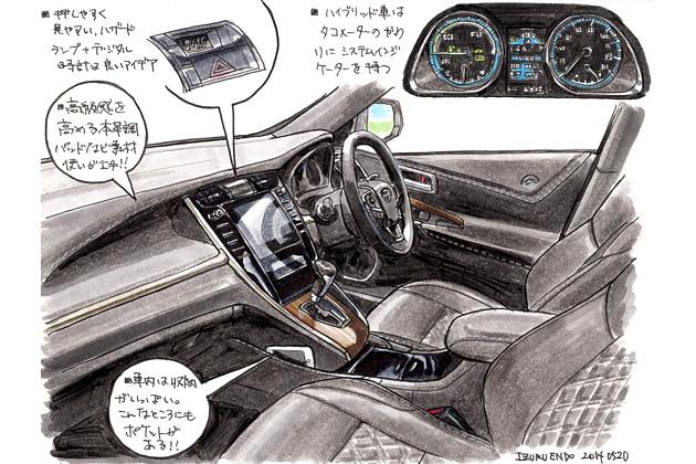 トヨタ ハリアー イラスト試乗レポート/遠藤イヅル その2