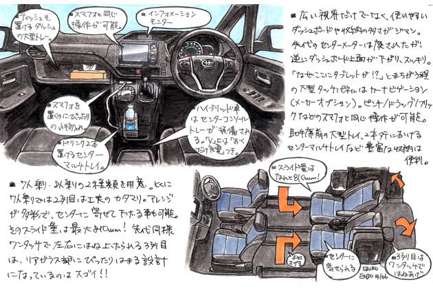 これぞトヨタのホンキ! 23.8km/Lをマークする本格ハイブリッドも登場