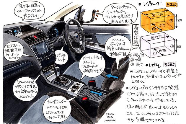 【試乗】スバル レヴォーグ イラスト試乗レポート/遠藤イヅル