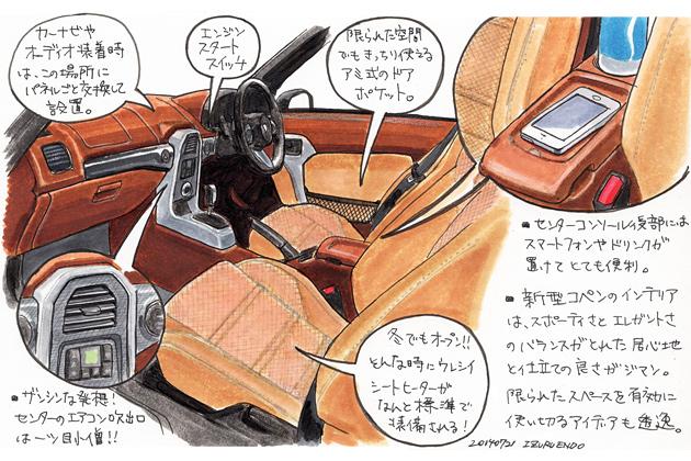 【試乗】ダイハツ 新型 コペン イラスト試乗レポート/遠藤イヅル