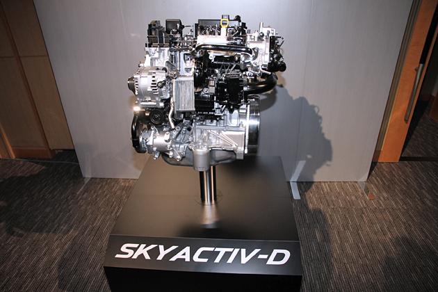 SKYACTIV-D 1.5