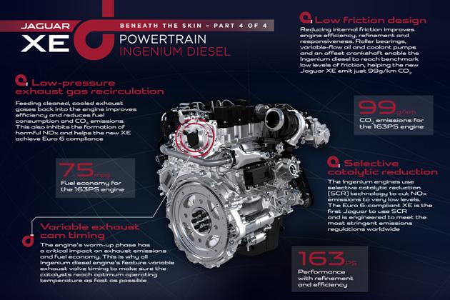 インジニウムディーゼルエンジン