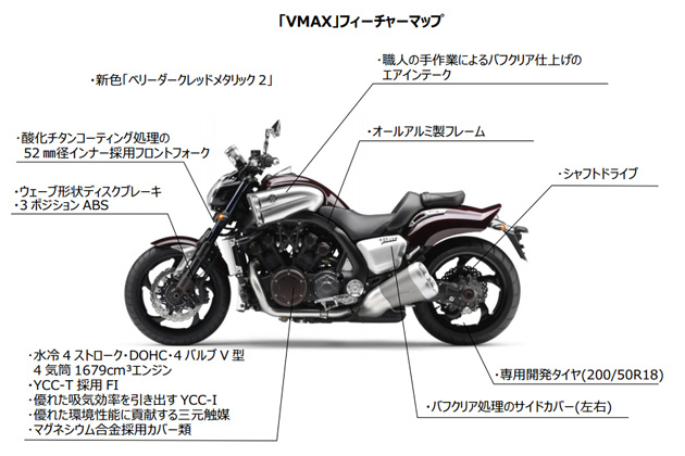 ヤマハ「VMAX」フィーチャーマップ