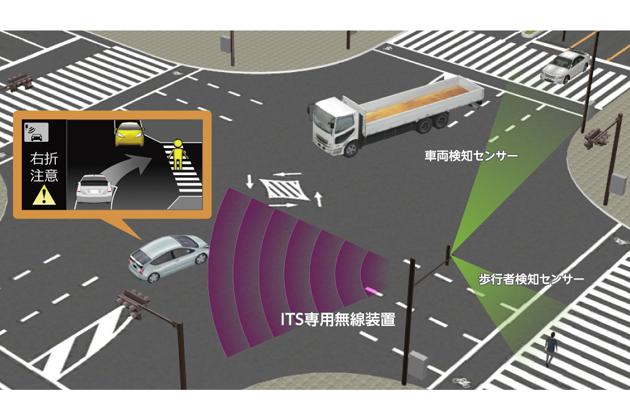 これがトヨタの最先端!今後採用される安全技術を探る/渡辺陽一郎