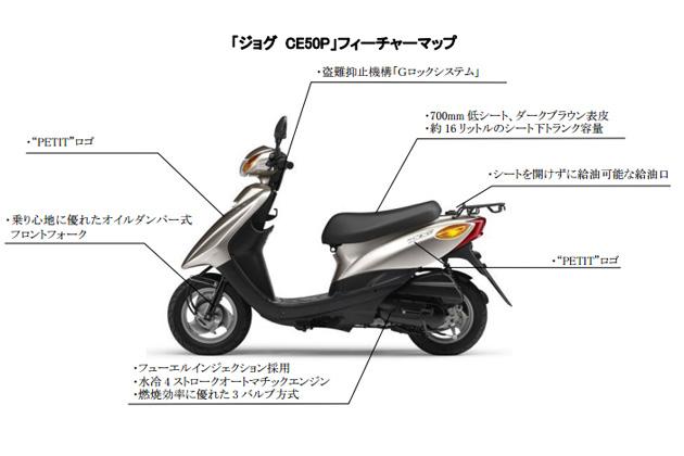 ヤマハ「ジョグ CE50P」フィーチャーマップ