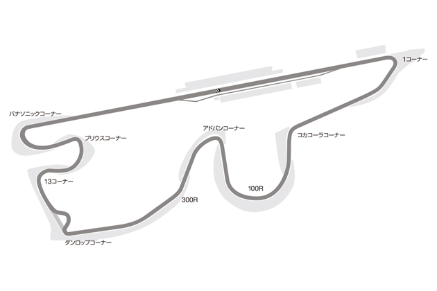 富士スピードウェイ 国際コース