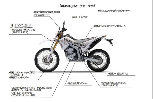 ヤマハ「WR250R」