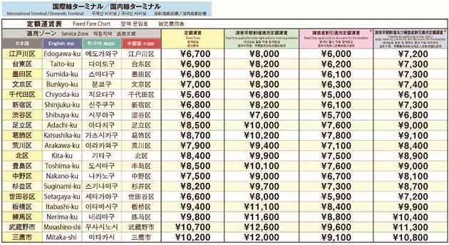 羽田空港定額運賃
