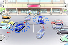 ITS 協調性通信イメージ