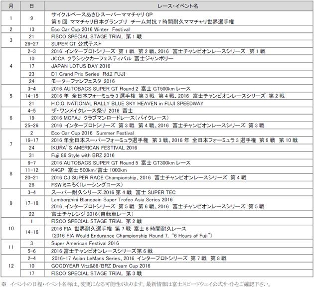 2016年 レース・イベントカレンダー