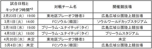 サンフレッチェ広島が出場する「AFCチャンピオンズリーグ2016」の試合日程