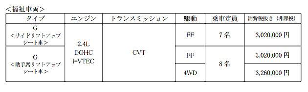 【価格表】オデッセイ 福祉車両