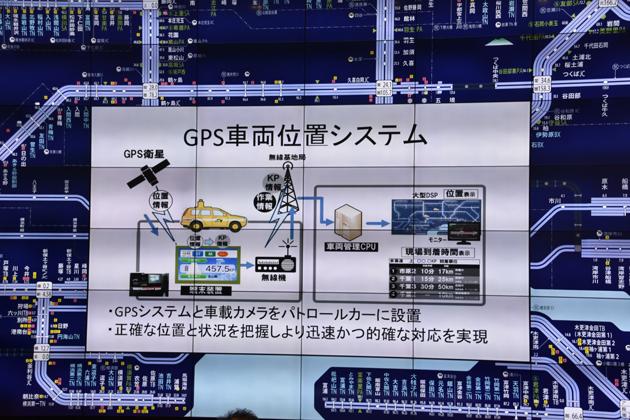 GPS車両位置システム