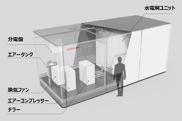 水電解装置(東芝)