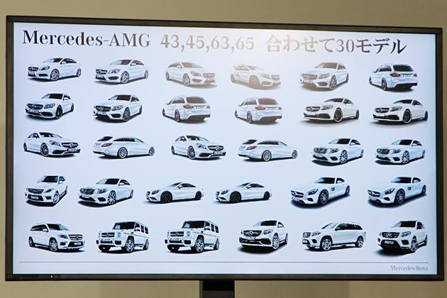 メルセデス・ベンツのSUVモデルはmMercedes-AMG 43,45,63,65合わせて30モデルになる