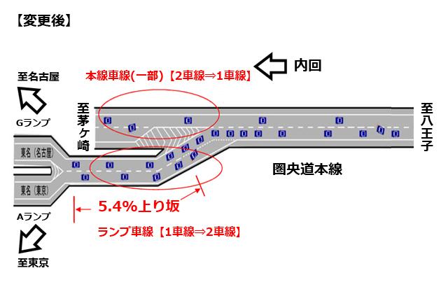 海老名ジャンクション(変更後)