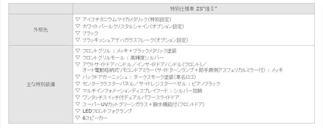 """ヴォクシー特別仕様車 ZS""""煌II""""の概要"""