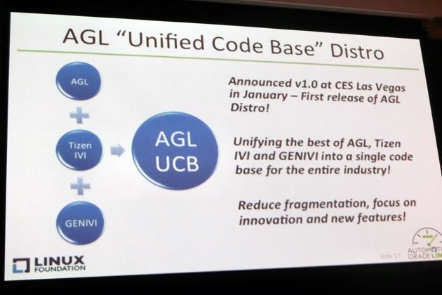 トヨタvsグーグル!?車載ソフトウェア開発でトヨタが勝負をかける「AGL」とは?