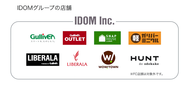 IDOMグループの店舗