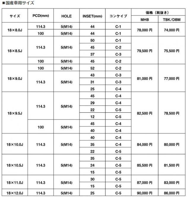国産車 サイズ・価格