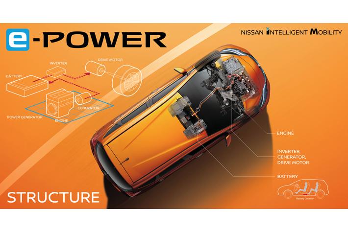 日産 新型ノートe-POWER