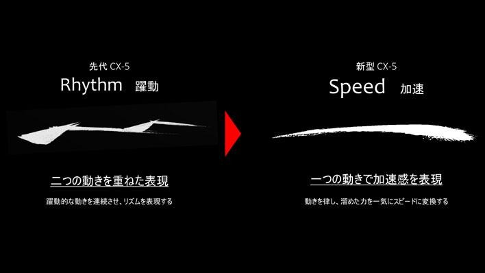 <エクステリアデザイン コンセプト/マツダ 新型 CX-5>