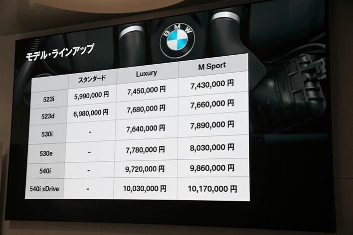 BMW 新型5シリーズ モデルラインアップ