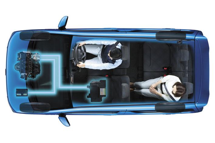スズキ 新型ワゴンR マイルドハイブリッド作動イメージ