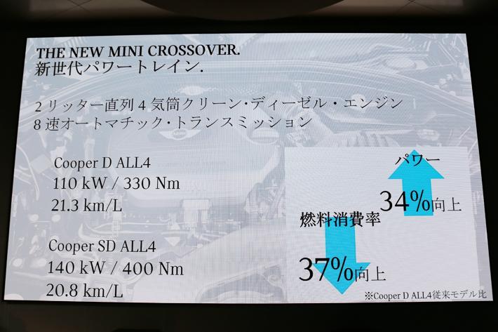 新型ミニクロスオーバー 発表会にて