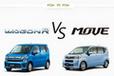 スズキ 新型ワゴンR vs ダイハツ ムーヴ どっちが買い!?徹底比較