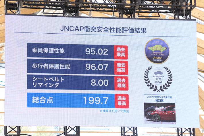 新型XVは新型インプレッサと併せて、自動車の安全性能を比較評価する自動車アセスメント(JNCAP)で過去最高得点となる199.7点を獲得し、2016年度「衝突安全性能評価大賞」を受賞した