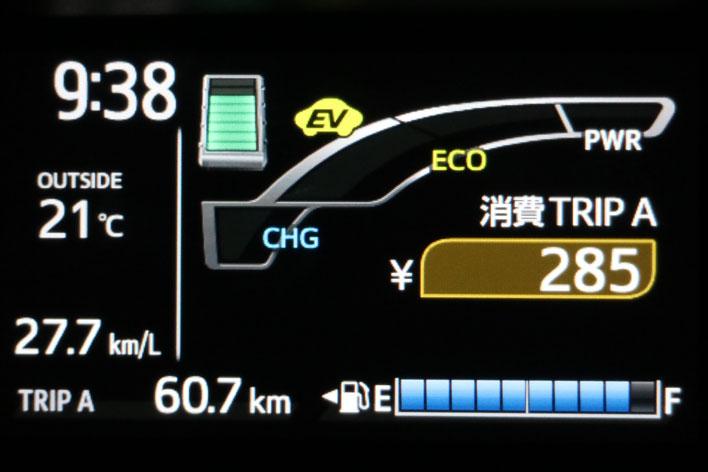 MCアクア高速燃費