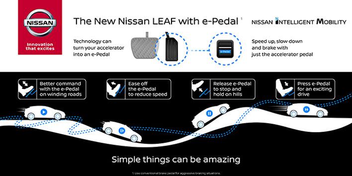 日産新型リーフ 「e-Pedal」