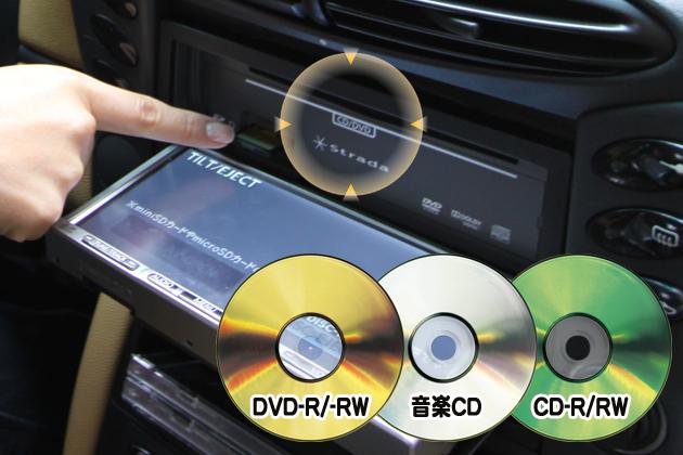 ストラーダSクラス CD/DVDメディア挿入イメージ